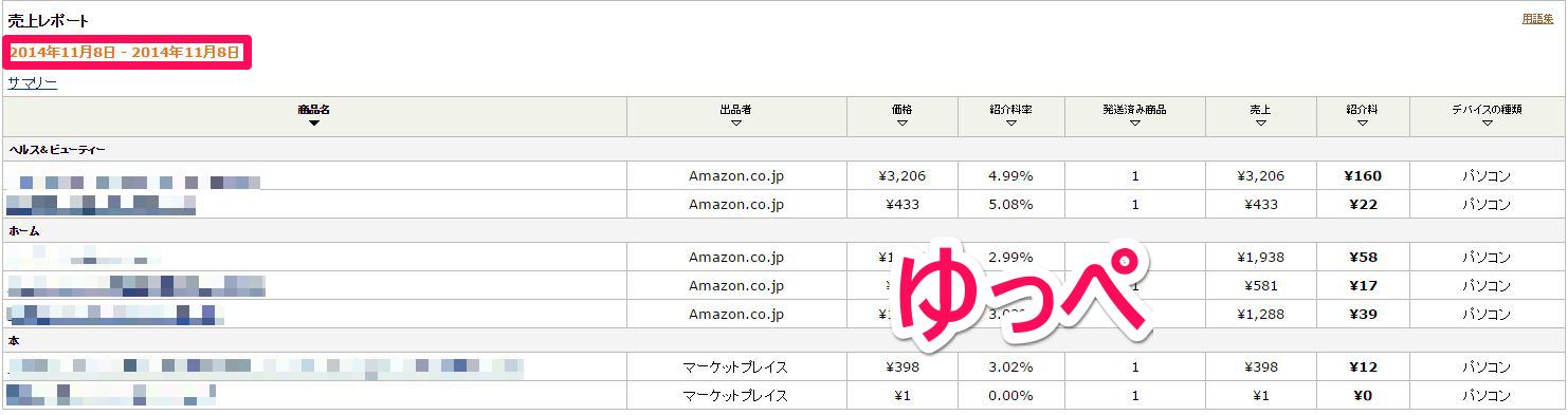 アマゾン118
