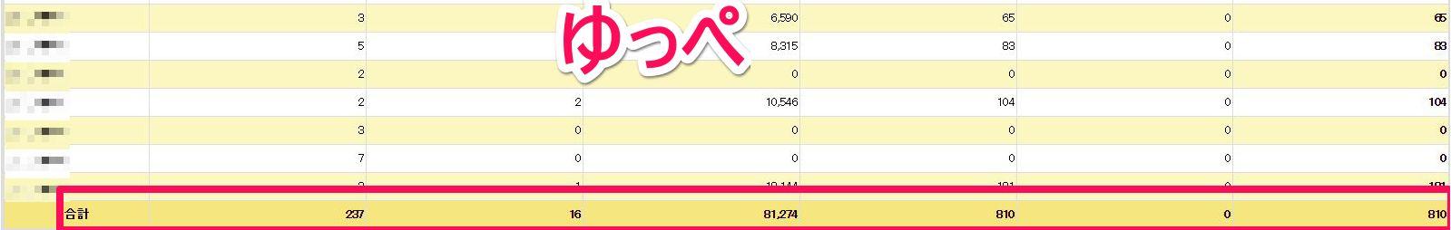 ゆっぺの2014年11月報酬が合計4000円を超えました!